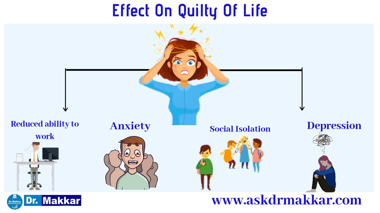 Ankylosis effect on life
