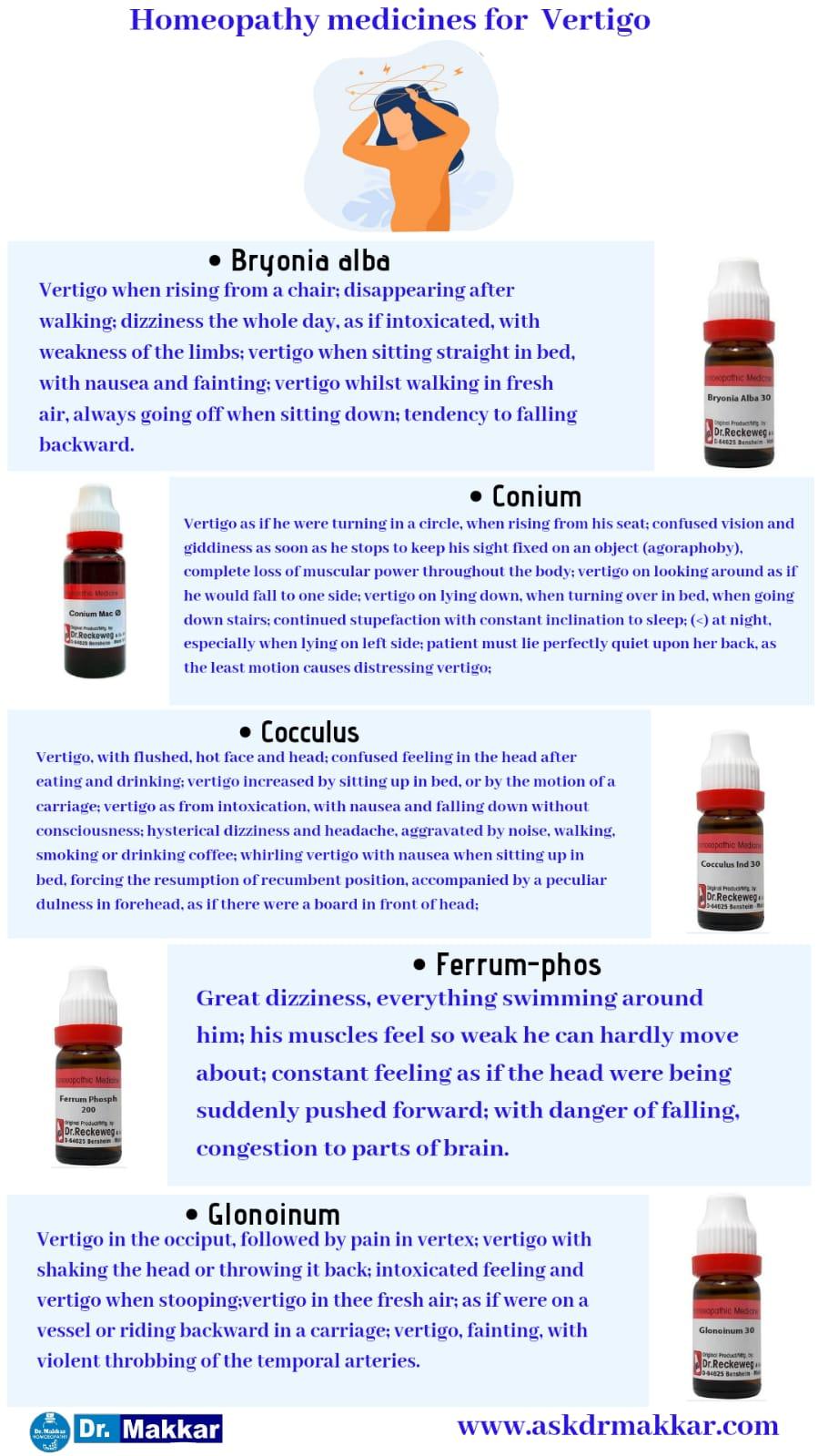 Best Homeopathic Medicine for Vertigo lead to cure by remedies ||  सिर का चक्कर की होम्योपैथिक  दवा   के साथ ट्रीटमेंट बेस्ट होम्योपैथिक इलाज