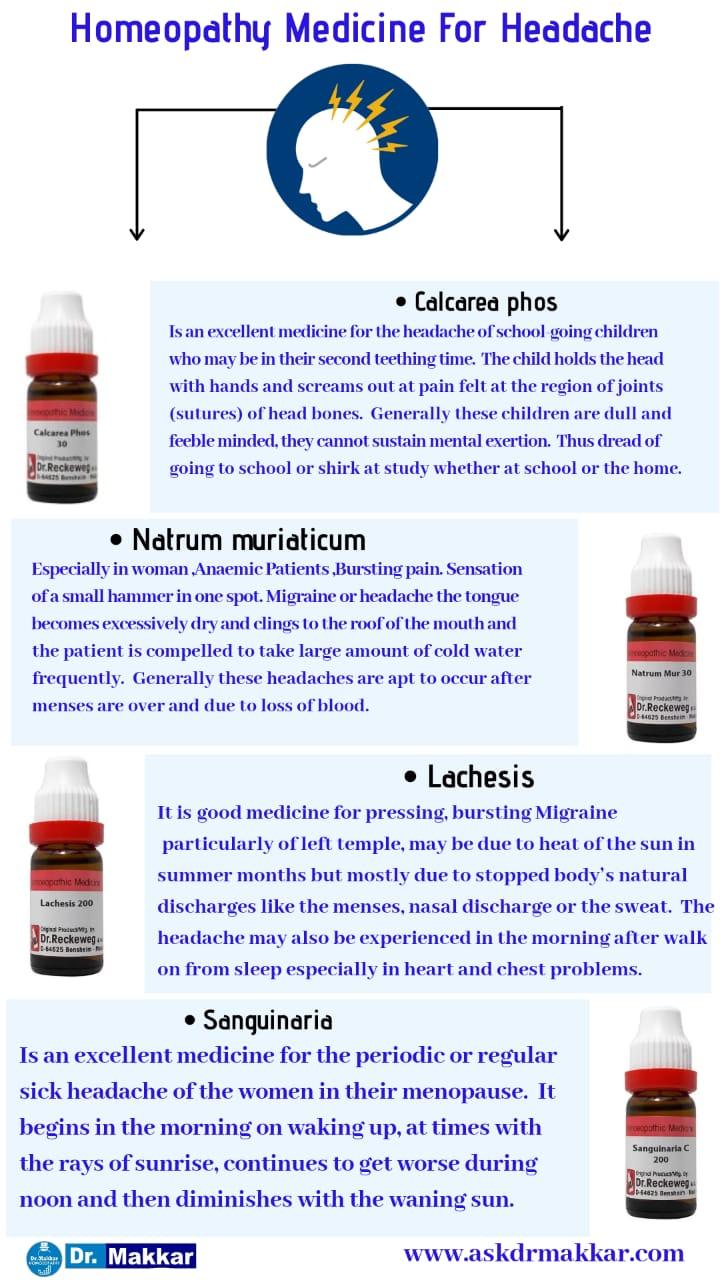 Best Homeopathic Medicines for Headache top medicine to cure head ||  सिर को ठीक करने के लिए सिरदर्द की शीर्ष दवा के लिए सर्वश्रेष्ठ होम्योपैथिक दवाएं के साथ से होम्योपैथिक ट्रीटमेंट