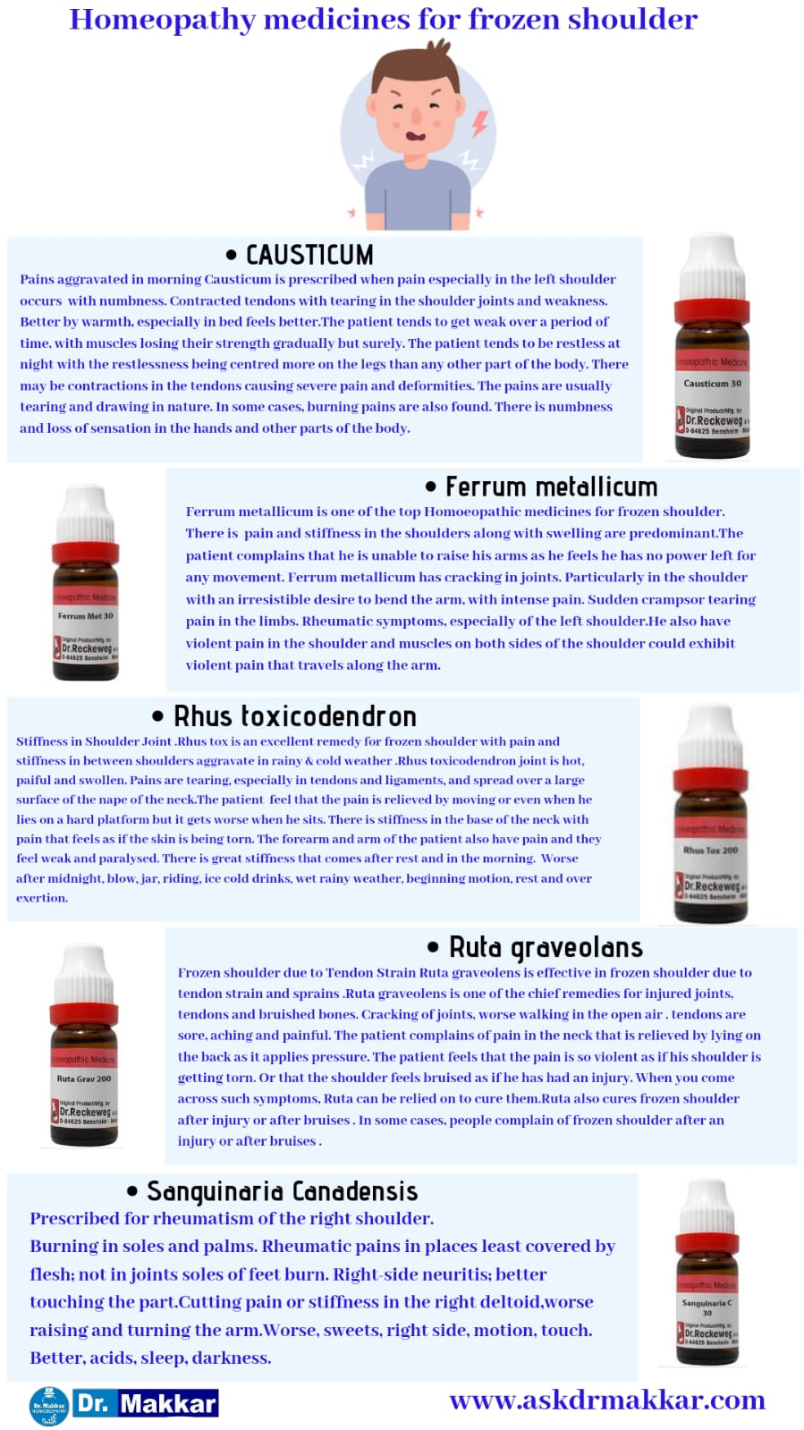 Best Homeopathic Medicines for top Remedies for Frozen Shoulder stiffness of shoulder    कंधे की अकड़न फ्रोज़न शोल्डर की होम्योपैथिक ट्रीटमेंट दवा सर्वश्रेष्ठ होम्योपैथिक दवा शीर्ष उपाय