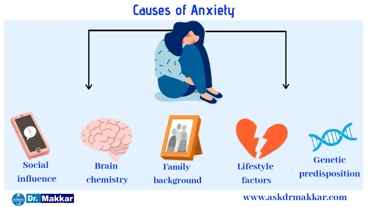 Causes for Anxiety Neurosis