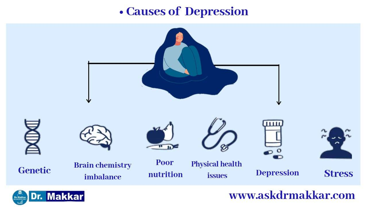 Causes for Clinical depression    डिप्रेशन अवसाद के कारण
