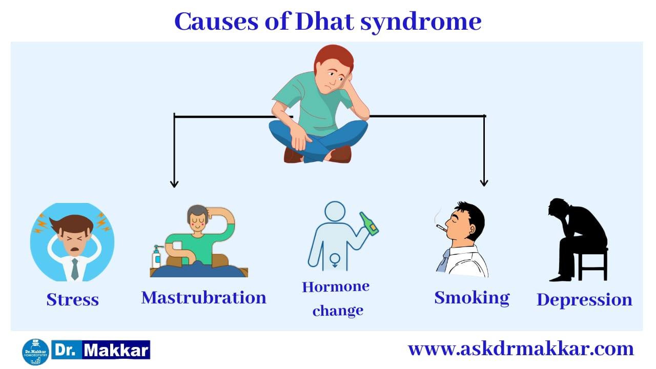 Causes of Dhat Semen Leakage  || पुरुष धातु रोग का कारण