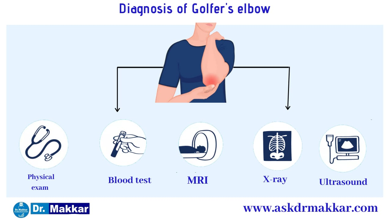 Diagnosis and investigations for Golfers Elbow    गोल्फर एल्बो के लक्षण के लक्षण की मूल्यांकन जाँच पड़ताल