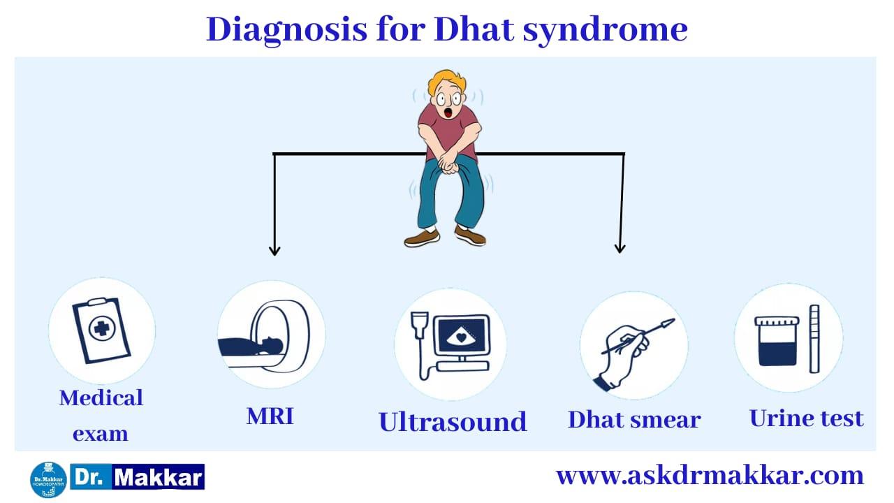 Diagnosis of Dhatu Rog semen Discharge before sex  धातु रोग धात का डायग्नोसिस निदान