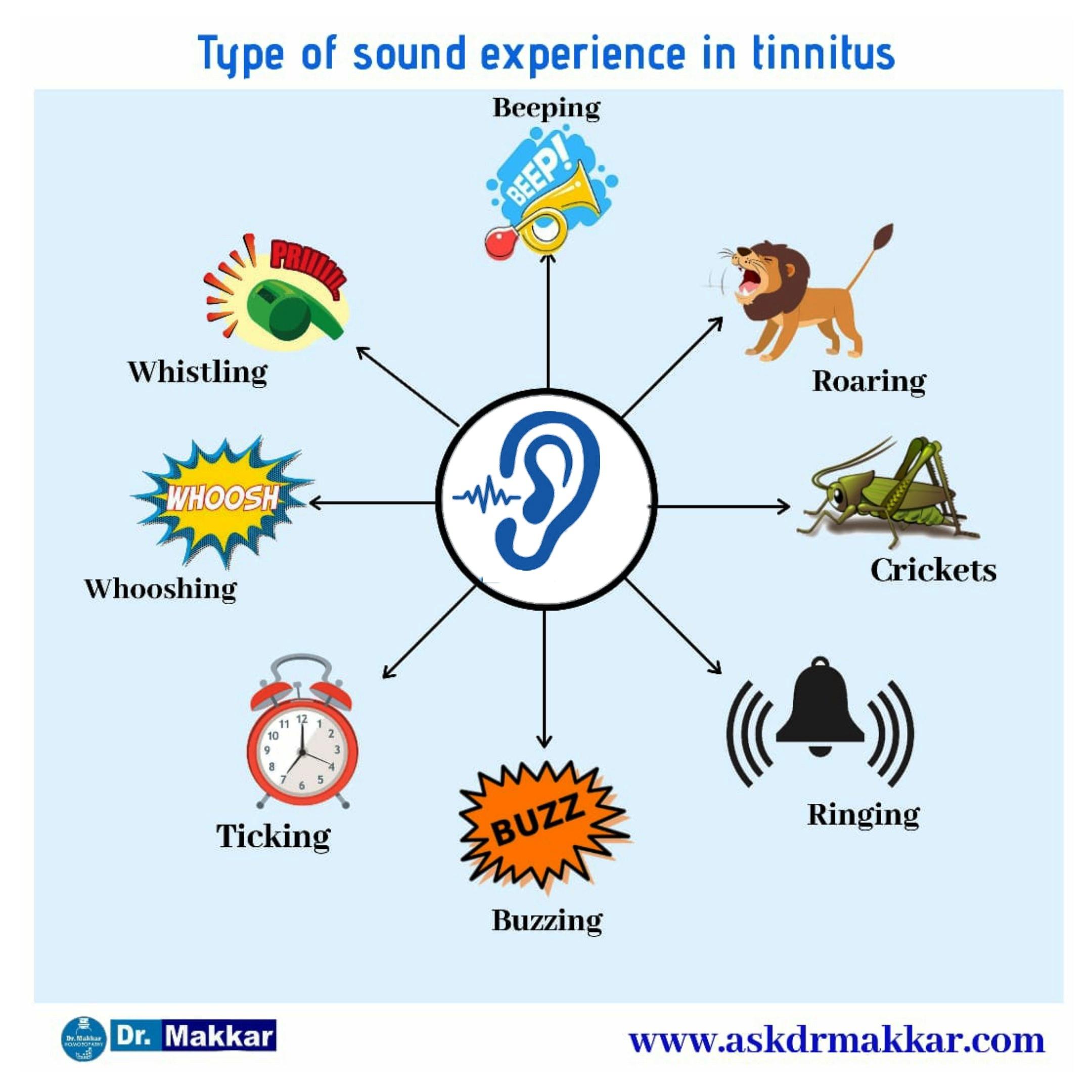 Diffrent type of sound experienced in Tinnitus Patients || टिनिटस मरीजों द्वारा अनुभव किए जाने वाले विभिन्न प्रकार के डिफेंट साउंड ध्वनि