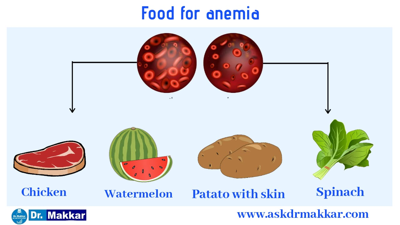 Food for anemia