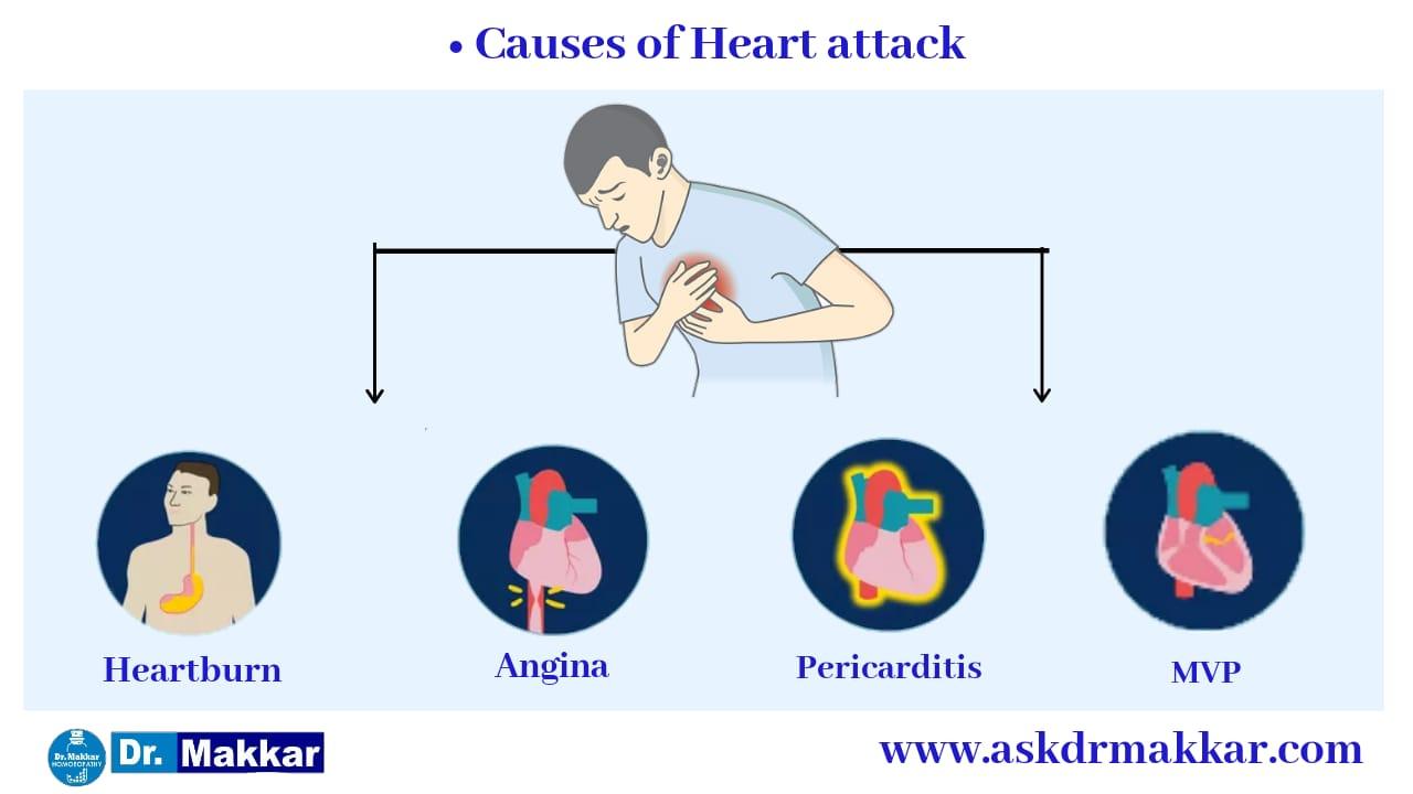 Heart Attack causes || हार्ट अटैक के कारण