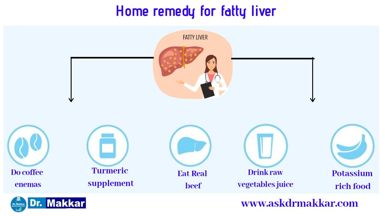 Home remedies fr fatty liver disease