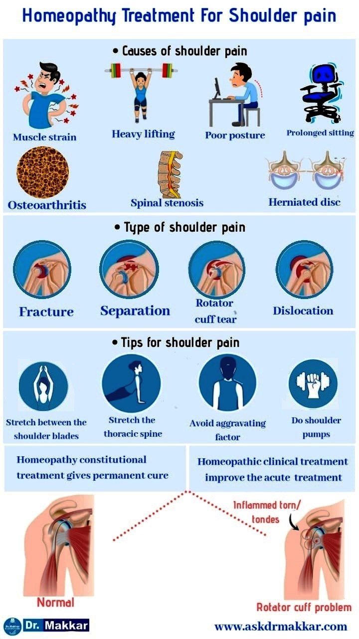 Homeopathic Treatment for Shoulder Pain