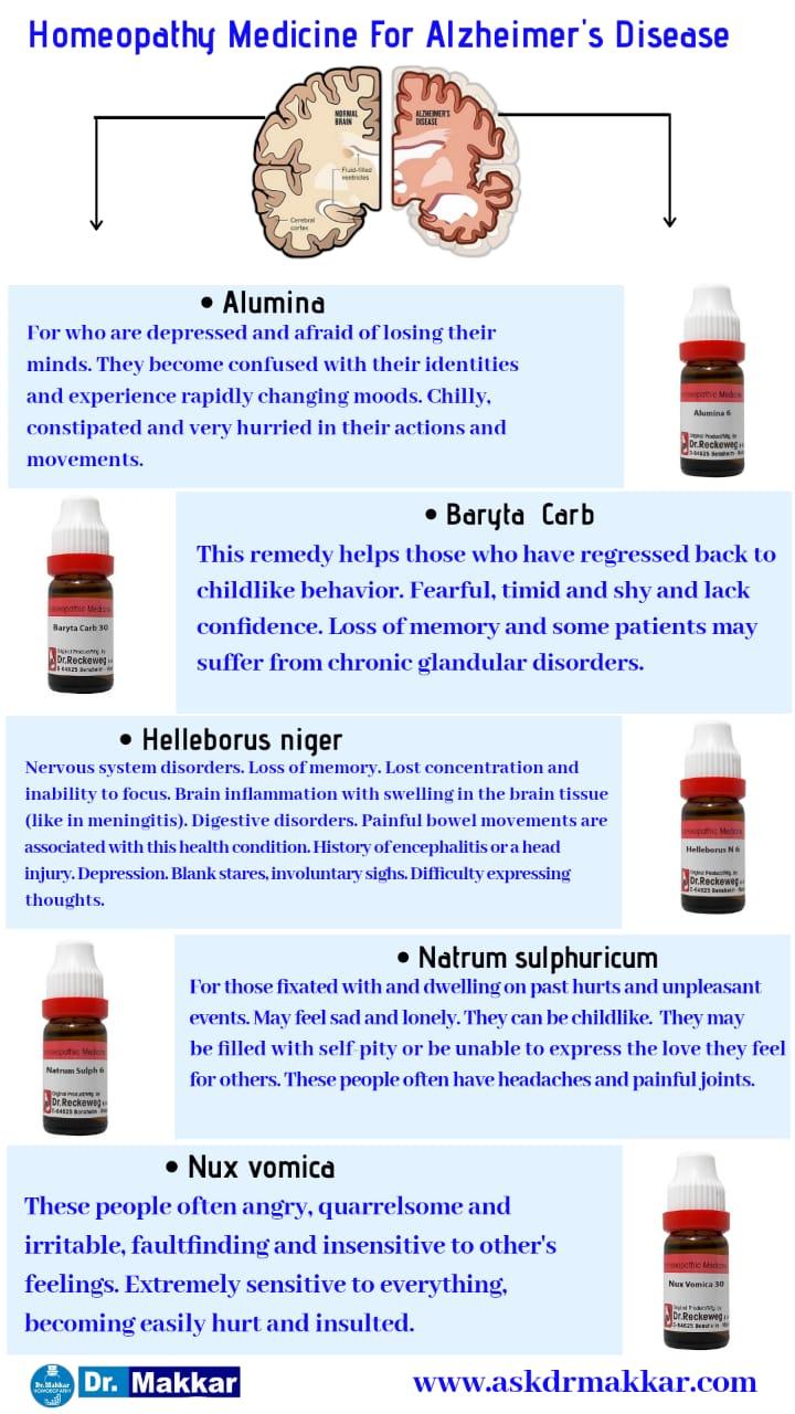 Homeopathic medicine for Alzheimer's disease