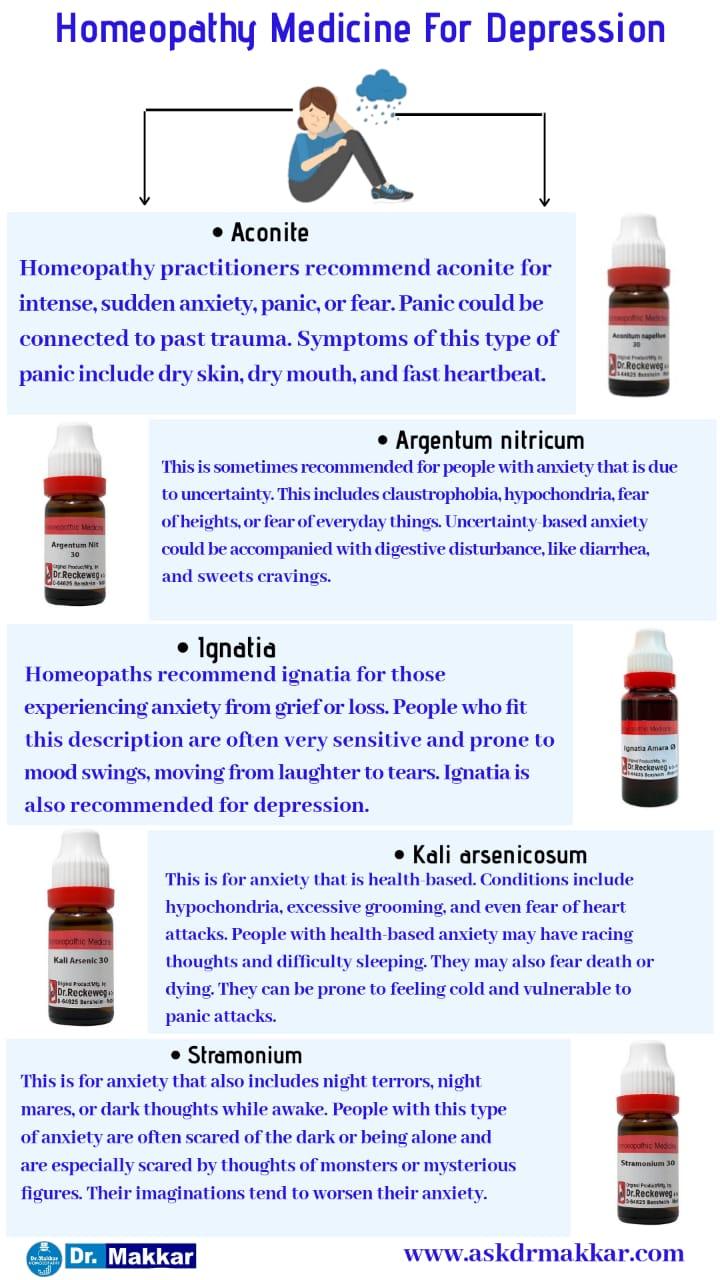 Homeopathic medicine for Depression,Mania,Bipolar Disorder     डिप्रेशन का होम्योपैथिक मेडिसिन