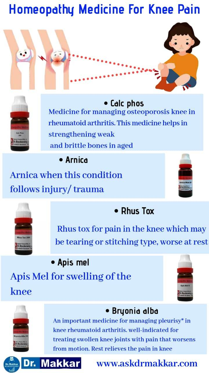Top Homeopathic medicines for knee pain
