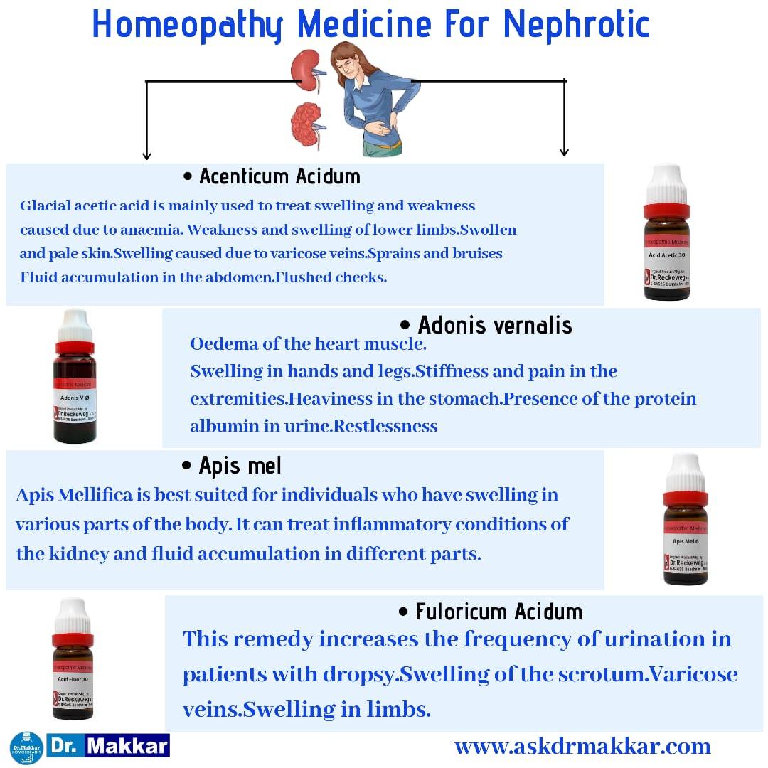Homoeopathic medicines for Nephrotic disease