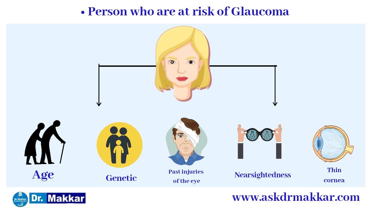 People risk of Glaucoma      ग्लूकोमा लोग जोखिम में