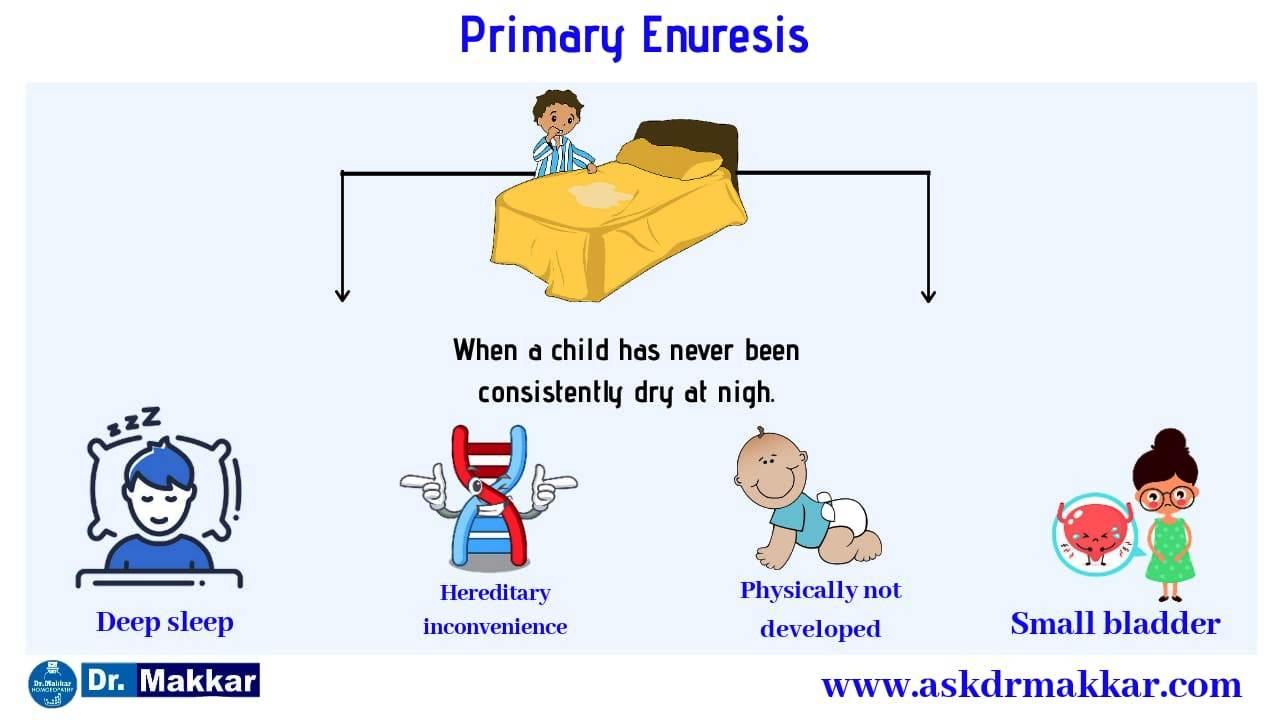 Primary enuresis -- bedwetting since infancy