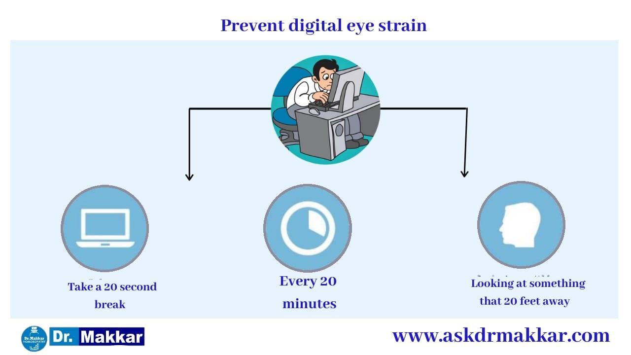 Process by which computer screen beam affect vision  प्रक्रिया जिसके द्वारा कंप्यूटर स्क्रीन बीम दृष्टि को प्रभावित करता है