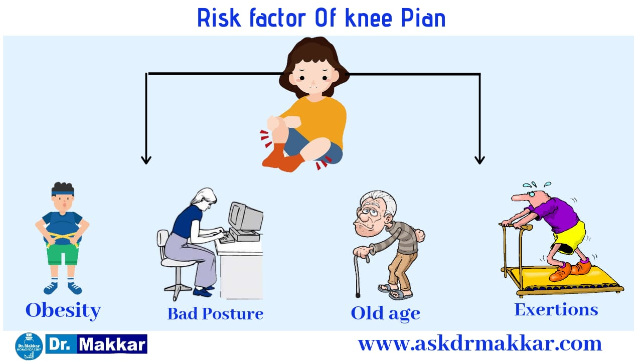 Risk factors Reason of Knee Pain