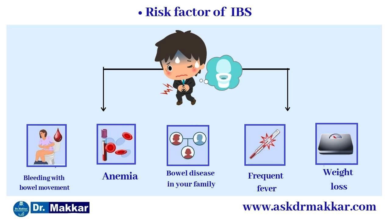 Risks factors lead to Irritable Bowel disease IBS || संवेदनशील आंत्र संलक्षण आईबीएस इरिटेबल बॉवेल सिंड्रोम के जोखिम कारक चिड़चिड़ा आंत्र सिंड्रोम