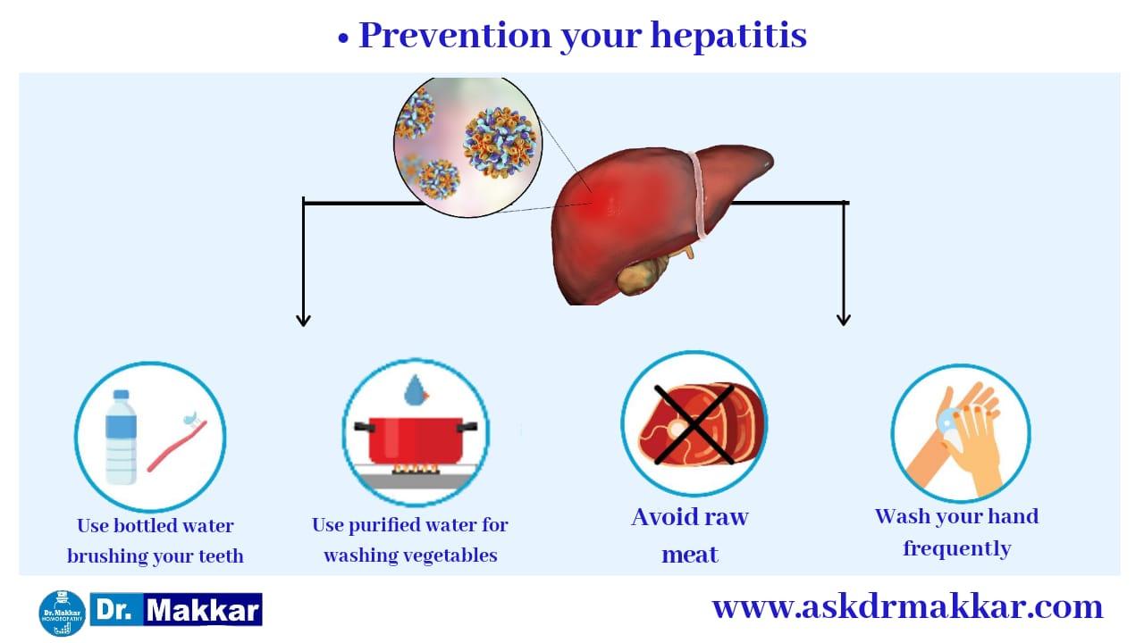 Self Care Home based Remedies Measure to tackle Hepatitis B HBV || यकृतशोथ ख (हेपाटाइटिस बी) हेपाटाइटिस बी वायरस (HBV) रोग के उपाय