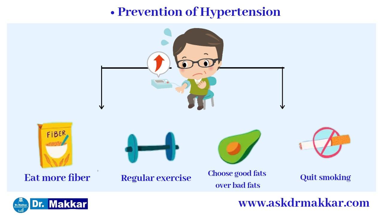 Self Care Home based Remedies Measure to tackle Hypertension / High Blood Pressure || सेल्फ केयर होम आधारित उपचार उच्च रक्तचाप / उच्च बीपी  रीज़न  निपटने के उपाय