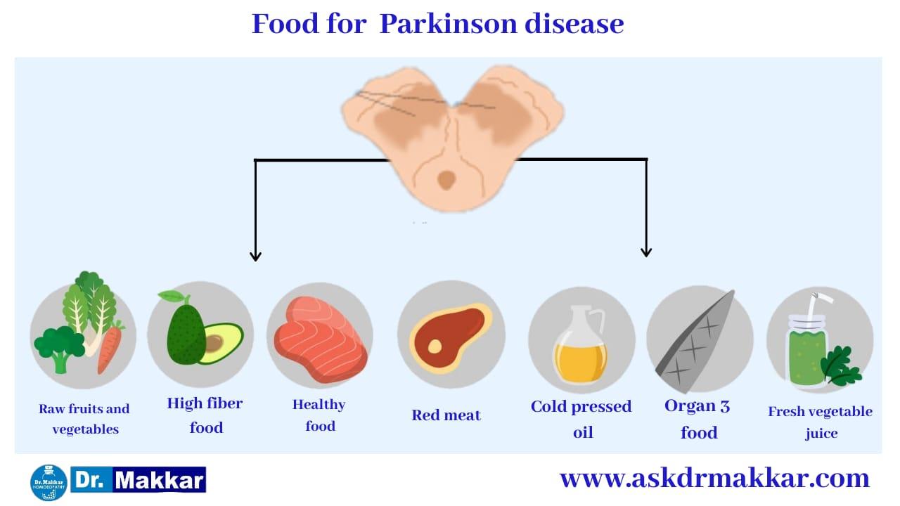 Self Care Home based Remedies Measure to tackleParkinson Disease ||  सेल्फ केयर होम आधारित उपचार पार्किंसन डिजीज तंत्रिका तंत्र रीज़न  निपटने के उपाय