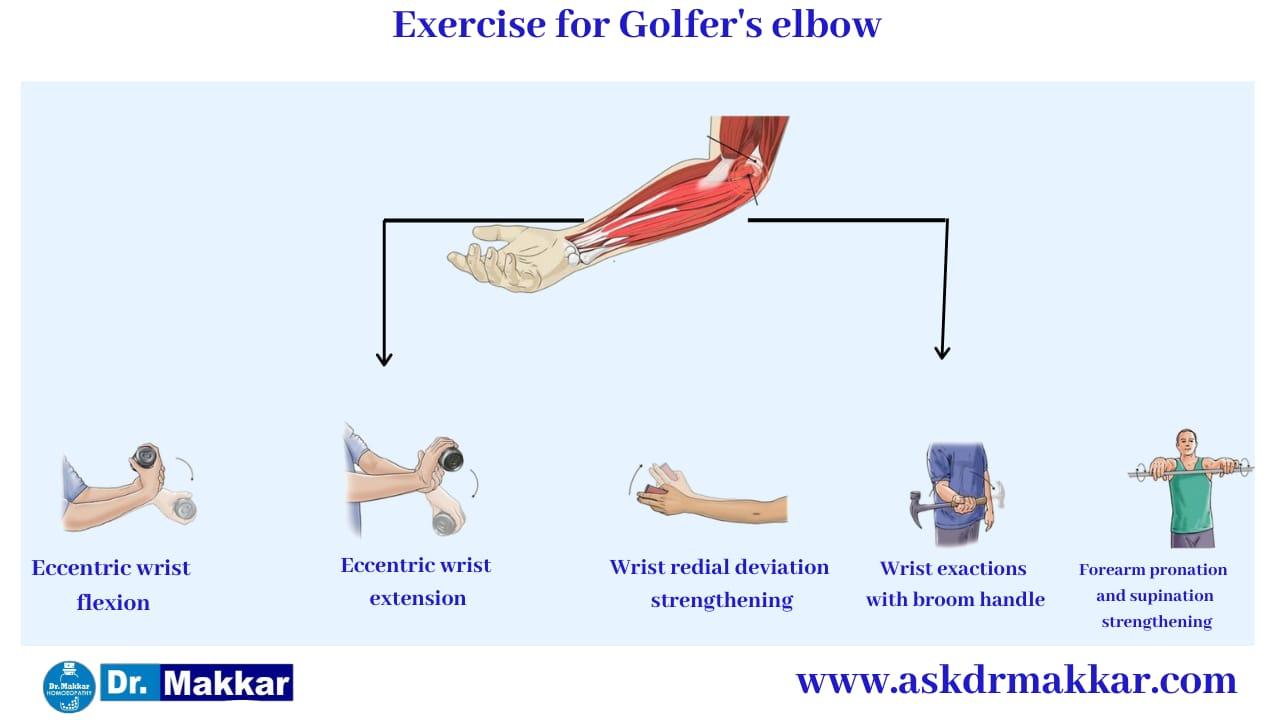 Self care Measure Golfers Elbow    गोल्फर एल्बो व्यायाम से छुटकारा