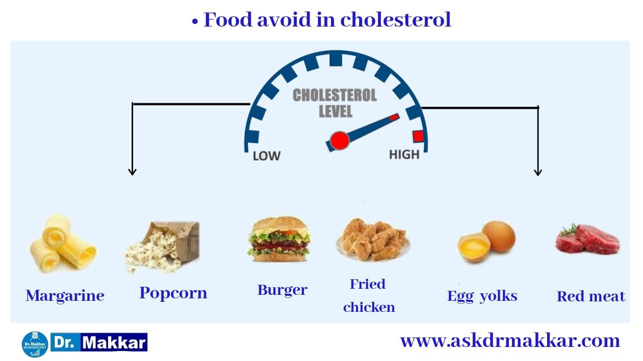 Self care measure for Hypercholestrol or high lipid level    हाइपरकोलेस्ट्रोल या उच्च लिपिड स्तर के लिए स्व देखभाल उपाय