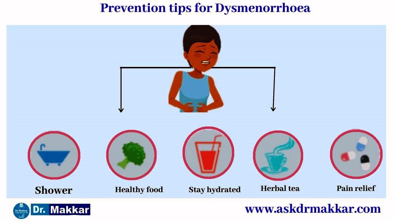 Self care measure in Dysmenorrhoa || डिसमेनोरिया कष्टार्तव की में सेल्फ केयर माप को जड़ से खत्म करने के उपाय