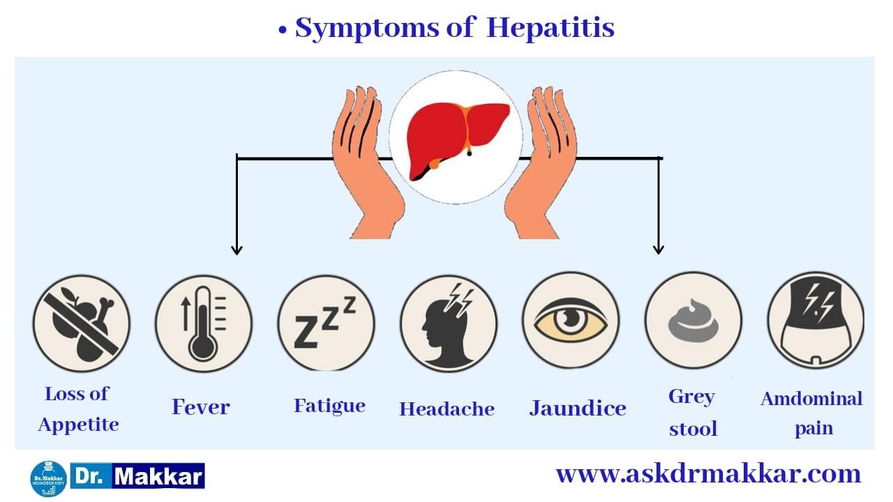 Symptoms of  Hepatitis B HBV || यकृतशोथ ख (हेपाटाइटिस बी) हेपाटाइटिस बी वायरस (HBV) रोग  के लक्षण
