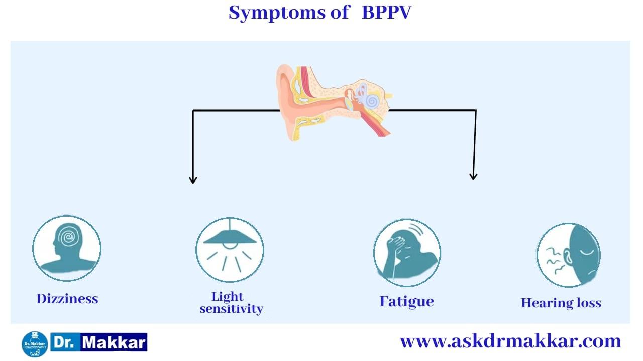 Symptoms of Benign Paroxysmal Positional Vertigo BPPV     बिनाइन पैरॉक्सिसमल पोजिशनल वर्टिगो के लक्षण