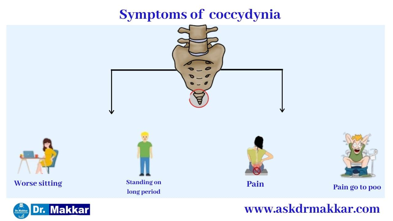 Symptoms of Coccydynia due to Tailbone || कोक्सीडीनिया टेलबोन दर्द के लक्षण