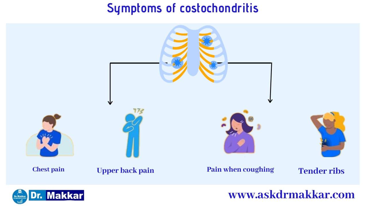 Symptoms of Costochondritis Pain in Ribs    कोस्टोकोंडाइटिस पसली में सूजन के लक्षण