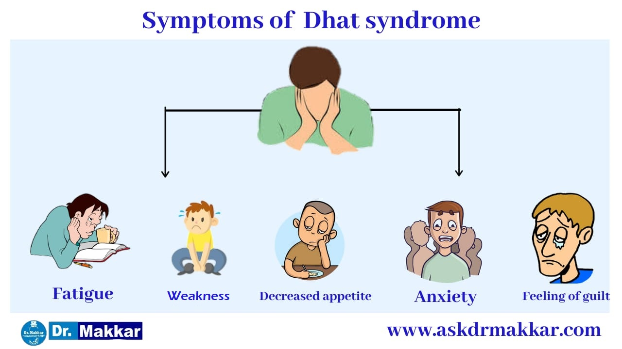 Symptoms of DHAAT  ||  पुरुष धात धातु रोग का लक्षण Fatigue and listlessness Appetite loss Lack of physical strength Poor concentration and forgetfulness Guilt Sexual dysfunction