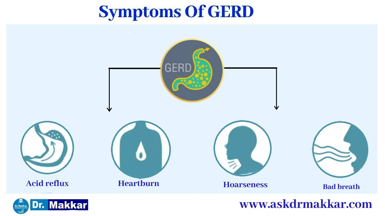 Symptoms of Gerd Gastrooesophageal Reflux Disease गर्ड गैस्ट्रोसोफेगल रिफ़्लक्स रोग के लक्षण