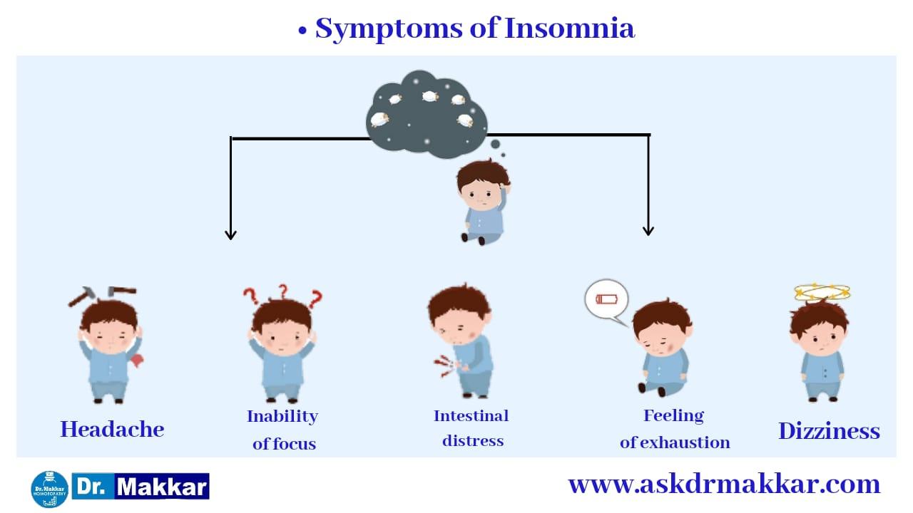 Symptoms of Insomnia अनिद्रा या नींद नहीं आना के लक्षण