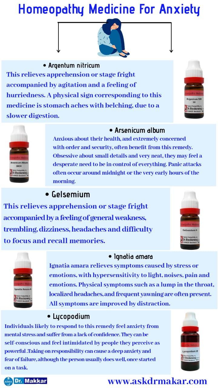 Top  homeopathic medicine  anxiety Neurosis disease Photo