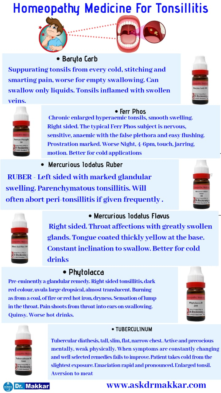 Top Homeopathic medicine for Tonsillitis