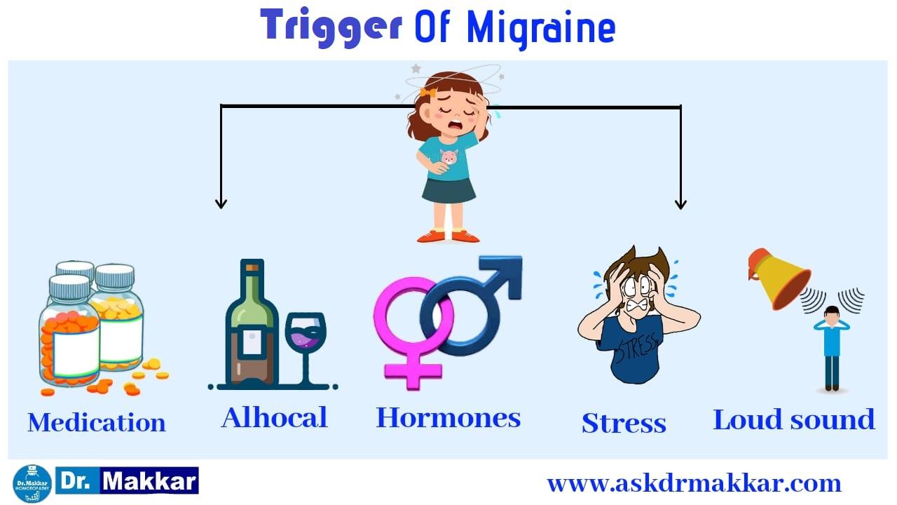 Trigger of migraine