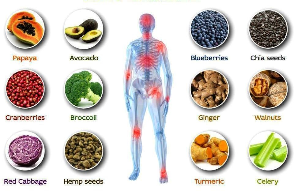 How To Treat Colitis Naturally