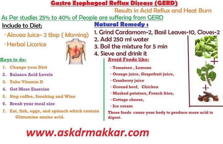 Gerd disease Home remedies diet chart