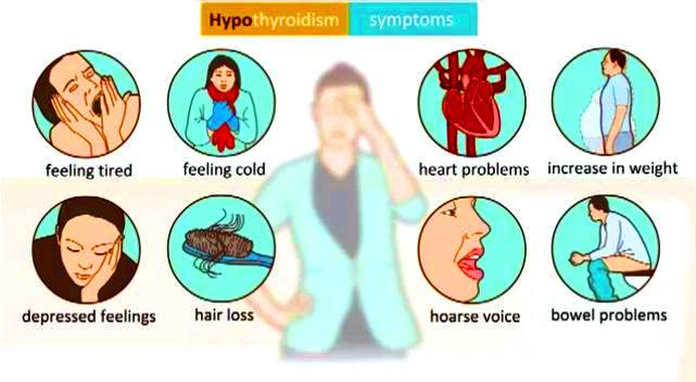 how to remember hyperthyroidism and hypothyroidism