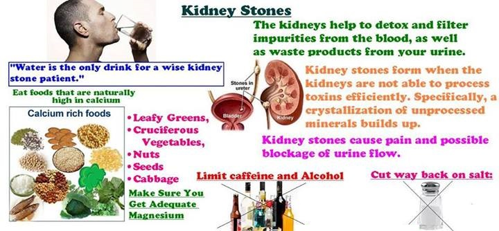 Natual tip to remove kidney stones