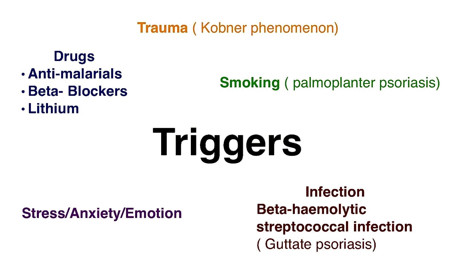 Trigger of psoriasis