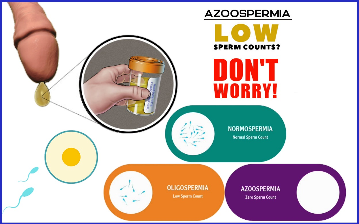 Azospermia Homeopathic Treatment Low sperm count? Dont Worry Dr