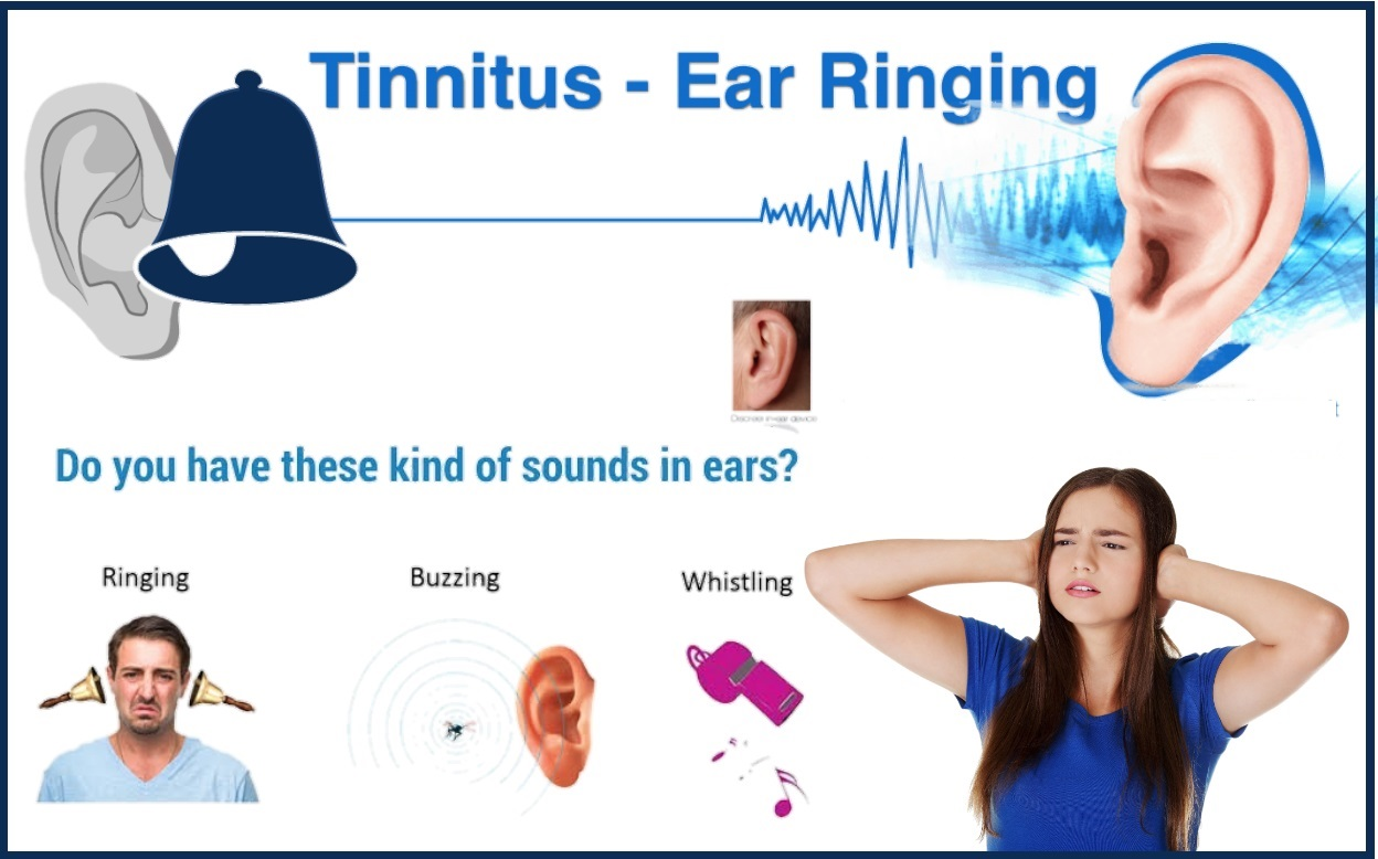 Tinnitus Homeopathic Medicines Treatment Roaring Hissing Ear Proven