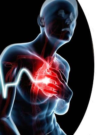 Heart Failure Homeopathic Treatment